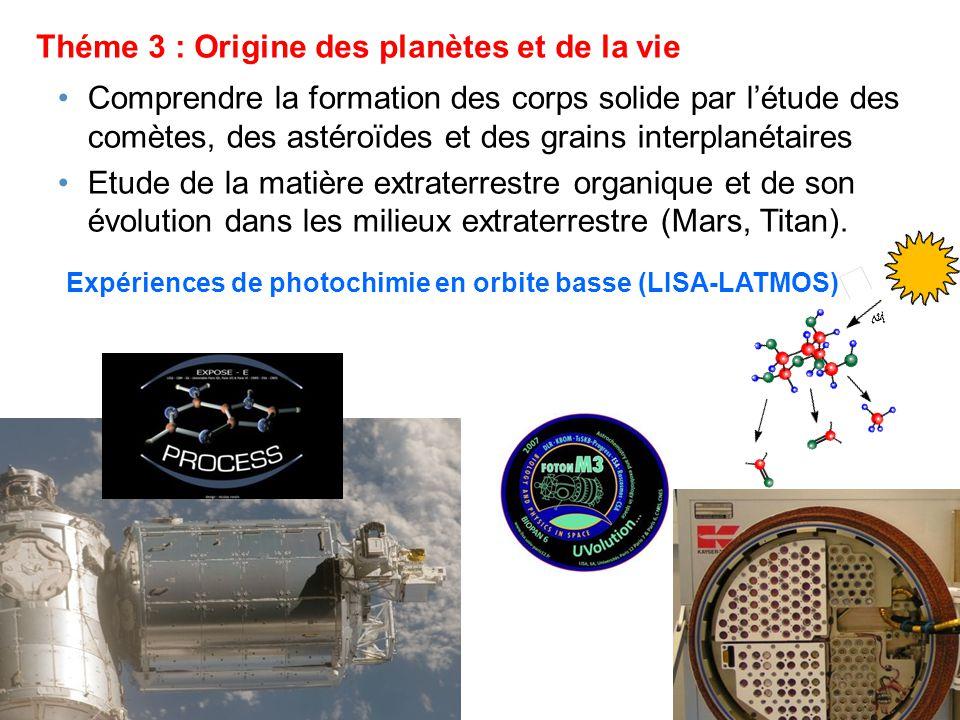 Développement instrumental au pôle système solaire Rappel: Héritage de 4 grandes filières (instruments en vol ou sélectionnés) Spectromètres UV et NIR (Service dAéronomie LATMOS) – SPICAM (Mars 96) – SPICAM-light (Mars Express) – SPICAV-SOIR (Venus Express)– SWAN (SOHO) – PHEBUS (Bepi-Colombo)– ODS (Exomars lander) Spectromètres de Masse (CETP LATMOS) – CAPS (Cassini) – ROSINA (Rosetta) – PICAM (Bepi-Colombo) – COSIMA ( Rosetta ) Analyse de la matière In-situ (SA- LISA LATMOS-LISA) – ACP : Aerosol Collector Pyrolyser (Huygens) Gas chromatograph : – COSAC (Rosetta) – GAP (Phobos-Grünt) – SAM (Mars Science Lab.) – MOMA (Exomars Rover) Capteurs électriques & Radar (CETP LATMOS) – HASI Electrical sensor (Huygens) – microARES (Exomars lander) – CONSERT (Rosetta) – WISDOM (Exomars rover) – ICE (DEMETER) – Permitivity probe (Rosetta)