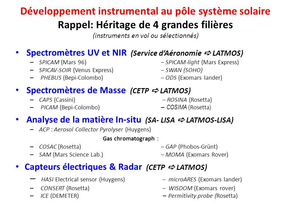 Développement instrumental au pôle système solaire Rappel: Héritage de 4 grandes filières (instruments en vol ou sélectionnés) Spectromètres UV et NIR