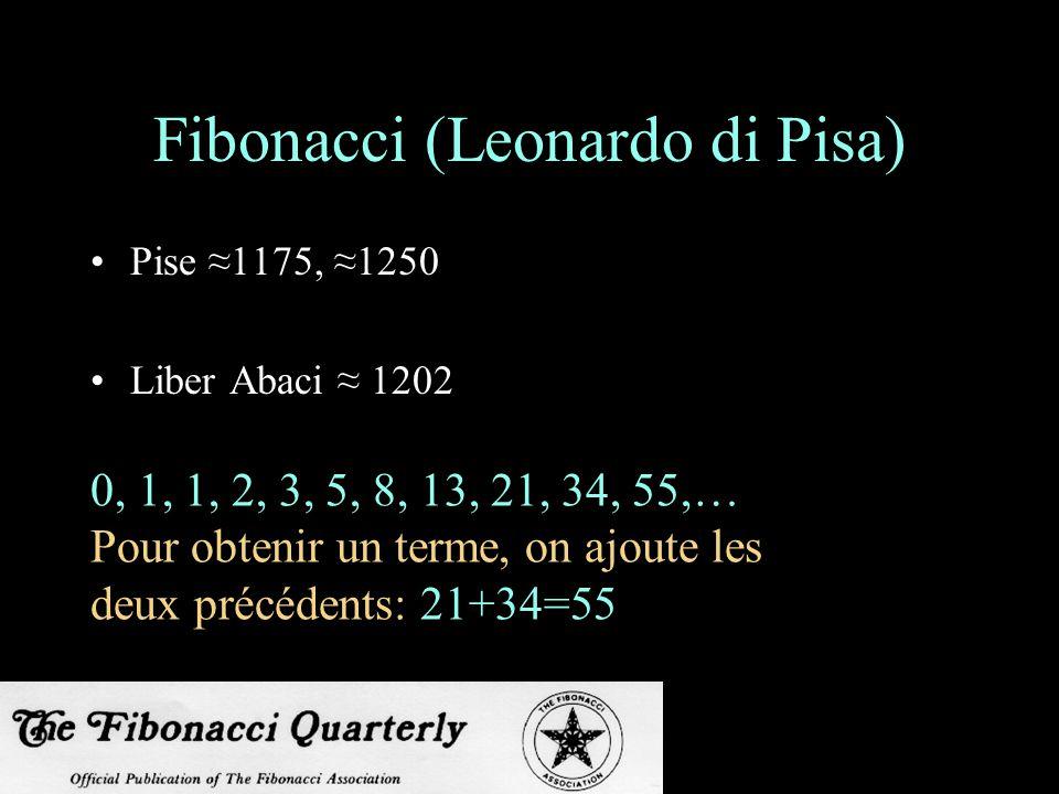 Fibonacci (Leonardo di Pisa) Pise 1175, 1250 Liber Abaci 1202 0, 1, 1, 2, 3, 5, 8, 13, 21, 34, 55,… Pour obtenir un terme, on ajoute les deux précéden