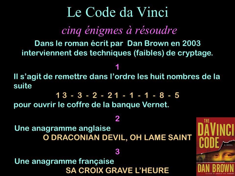 Le Code da Vinci cinq énigmes à résoudre 1 Il sagit de remettre dans lordre les huit nombres de la suite 1 3 - 3 - 2 - 2 1 - 1 - 1 - 8 - 5 pour ouvrir