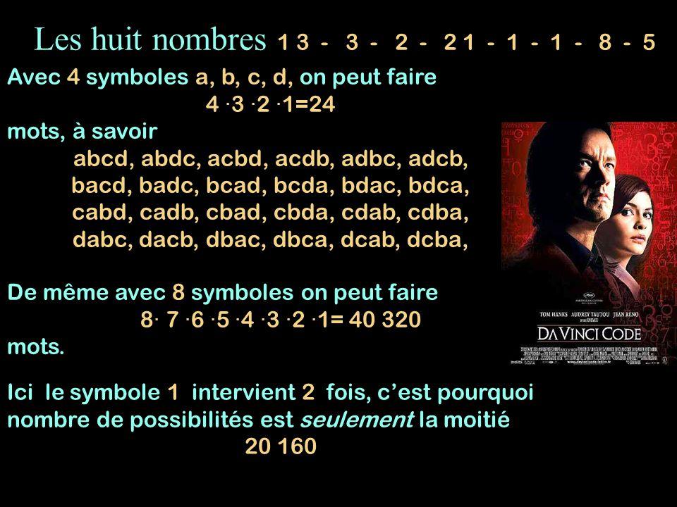 Les huit nombres 1 3 - 3 - 2 - 2 1 - 1 - 1 - 8 - 5 Avec 4 symboles a, b, c, d, on peut faire 4 ·3 ·2 ·1=24 mots, à savoir abcd, abdc, acbd, acdb, adbc