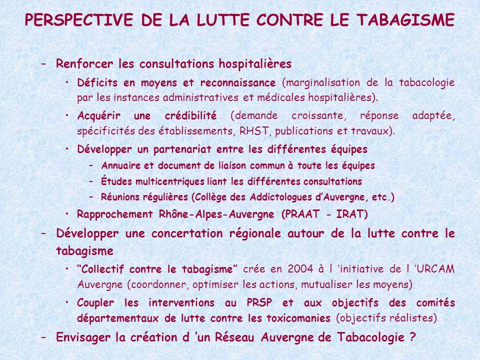 PERSPECTIVE DE LA LUTTE CONTRE LE TABAGISME –Renforcer les consultations hospitalières Déficits en moyens et reconnaissance (marginalisation de la tabacologie par les instances administratives et médicales hospitalières).