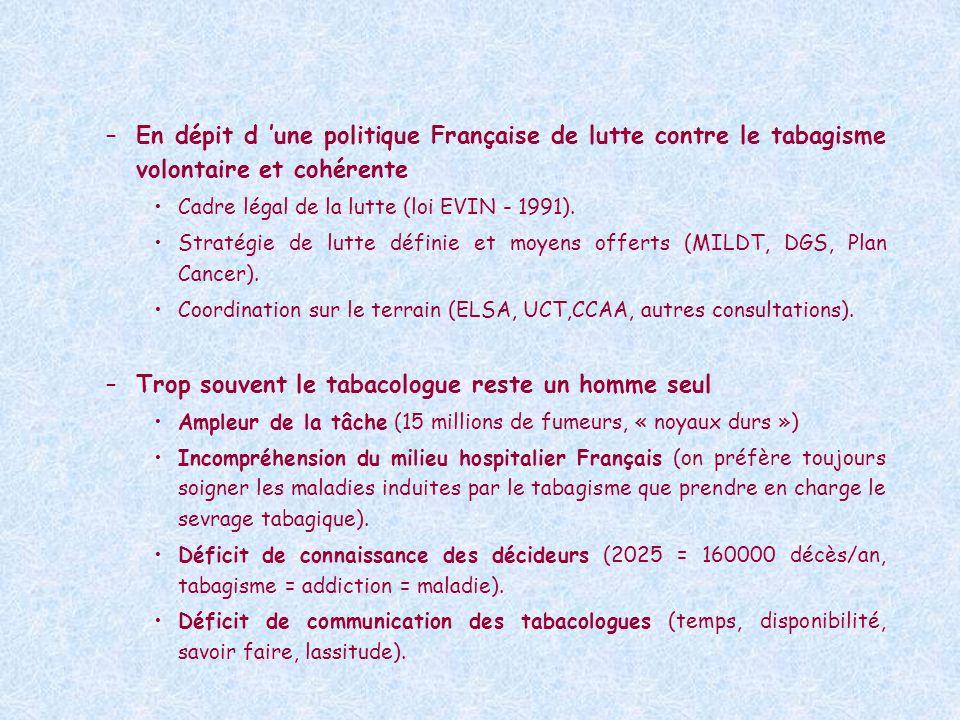–En dépit d une politique Française de lutte contre le tabagisme volontaire et cohérente Cadre légal de la lutte (loi EVIN - 1991).