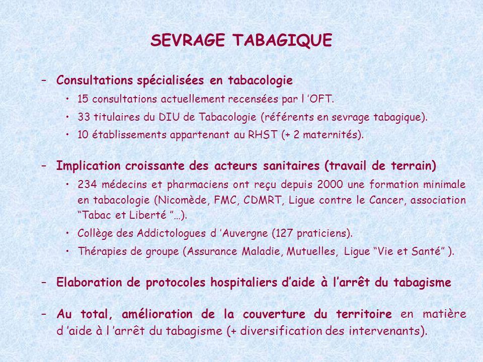 SEVRAGE TABAGIQUE –Consultations spécialisées en tabacologie 15 consultations actuellement recensées par l OFT.
