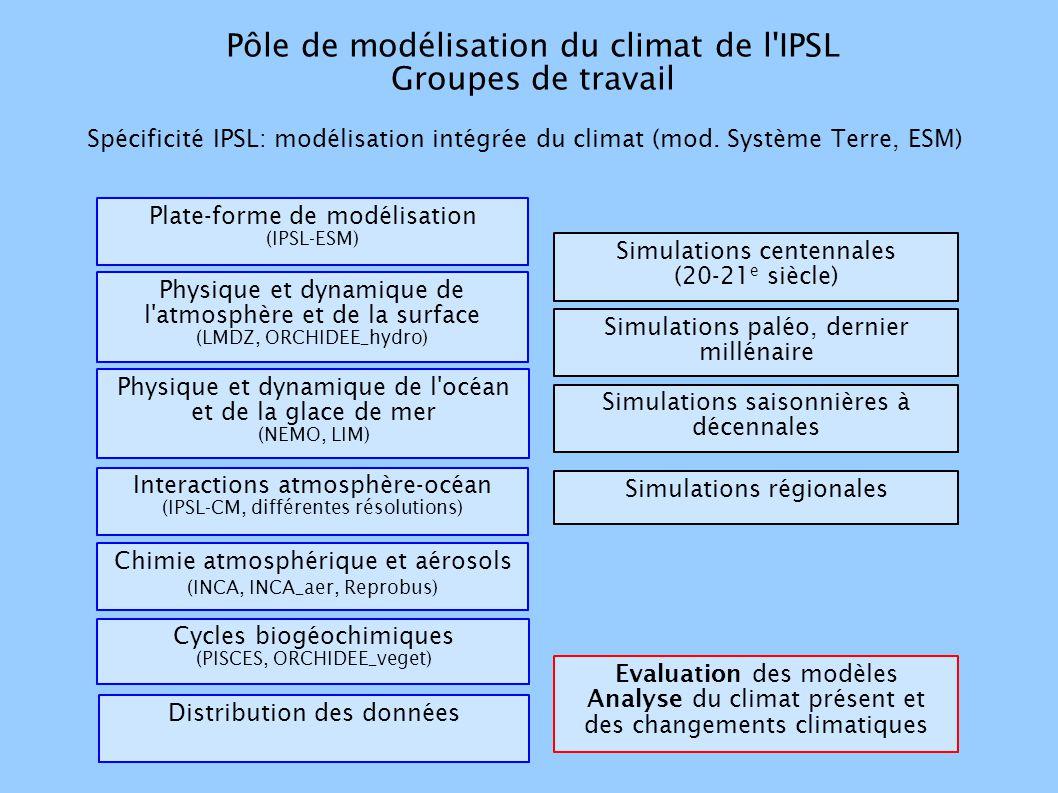 Pôle de modélisation du climat de l IPSL Groupes de travail Chimie atmosphérique et aérosols (INCA, INCA_aer, Reprobus) Plate-forme de modélisation (IPSL-ESM) Distribution des données Physique et dynamique de l atmosphère et de la surface (LMDZ, ORCHIDEE_hydro) Physique et dynamique de l océan et de la glace de mer (NEMO, LIM) Interactions atmosphère-océan (IPSL-CM, différentes résolutions) Cycles biogéochimiques (PISCES, ORCHIDEE_veget) Simulations centennales (20-21 e siècle) Simulations paléo, dernier millénaire Simulations saisonnières à décennales Evaluation des modèles Analyse du climat présent et des changements climatiques Simulations régionales Chimie atmosphérique et aérosols (INCA, INCA_aer, Reprobus) Spécificité IPSL: modélisation intégrée du climat (mod.