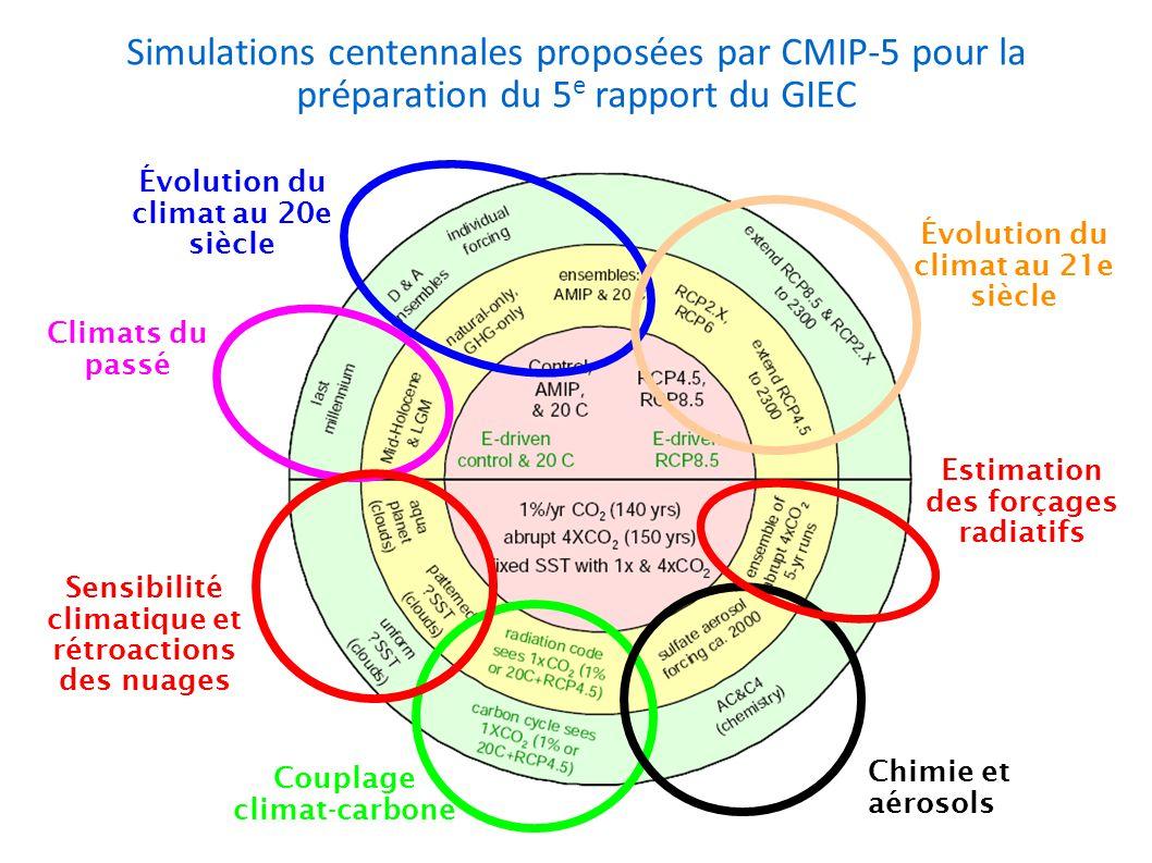 Simulations centennales proposées par CMIP-5 pour la préparation du 5 e rapport du GIEC Climats du passé Sensibilité climatique et rétroactions des nuages Couplage climat-carbone Chimie et aérosols Estimation des forçages radiatifs Évolution du climat au 20e siècle Évolution du climat au 21e siècle