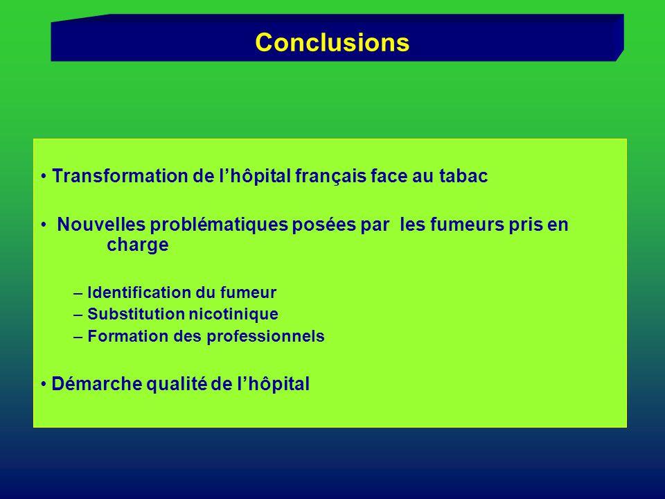 Conclusions Transformation de lhôpital français face au tabac Nouvelles problématiques posées par les fumeurs pris en charge – Identification du fumeu