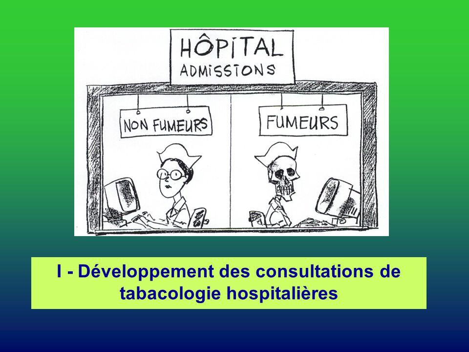 I - Développement des consultations de tabacologie hospitalières