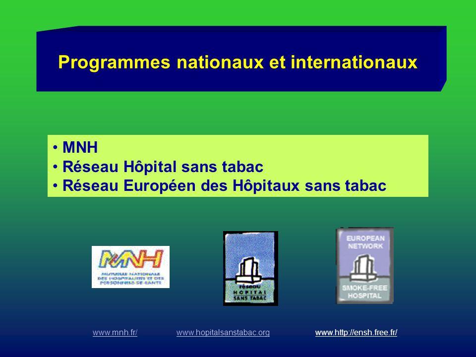 Programmes nationaux et internationaux MNH Réseau Hôpital sans tabac Réseau Européen des Hôpitaux sans tabac www.mnh.fr/www.mnh.fr/ www.hopitalsanstab