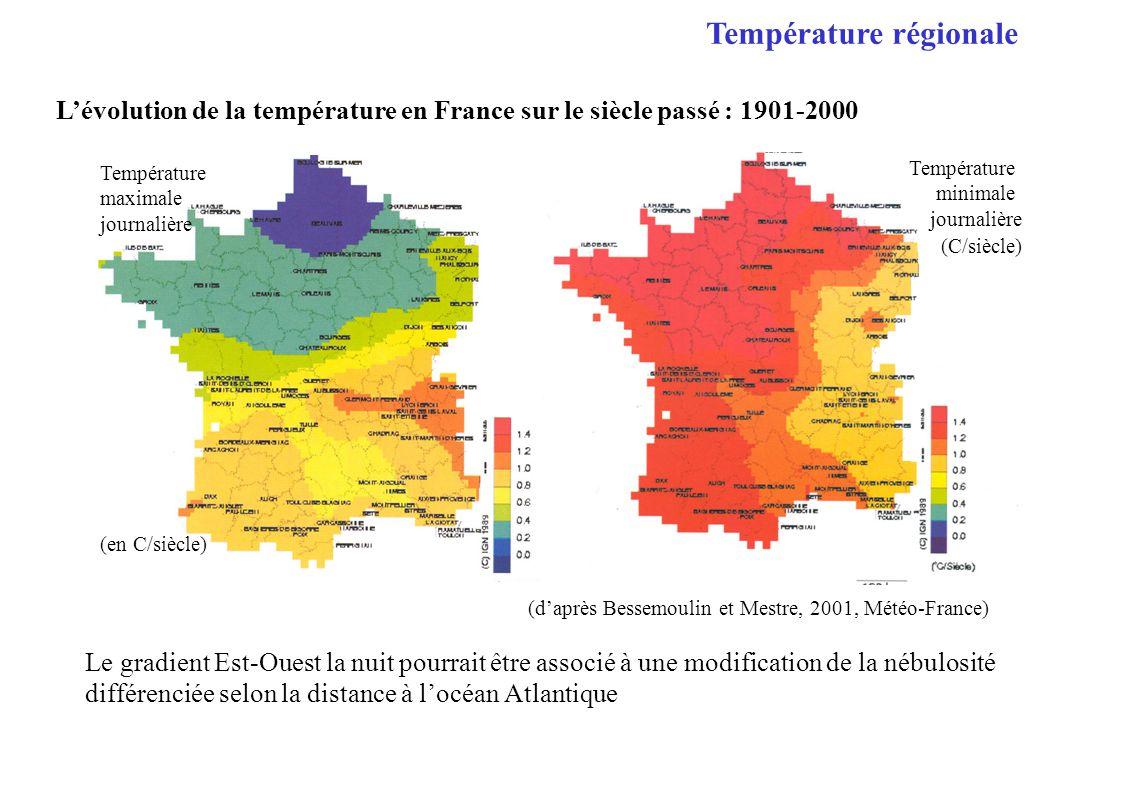 Lévolution de la température en France sur le siècle passé : 1901-2000 Température maximale journalière (en C/siècle) Température minimale journalière (C/siècle) (daprès Bessemoulin et Mestre, 2001, Météo-France) Le gradient Est-Ouest la nuit pourrait être associé à une modification de la nébulosité différenciée selon la distance à locéan Atlantique Température régionale