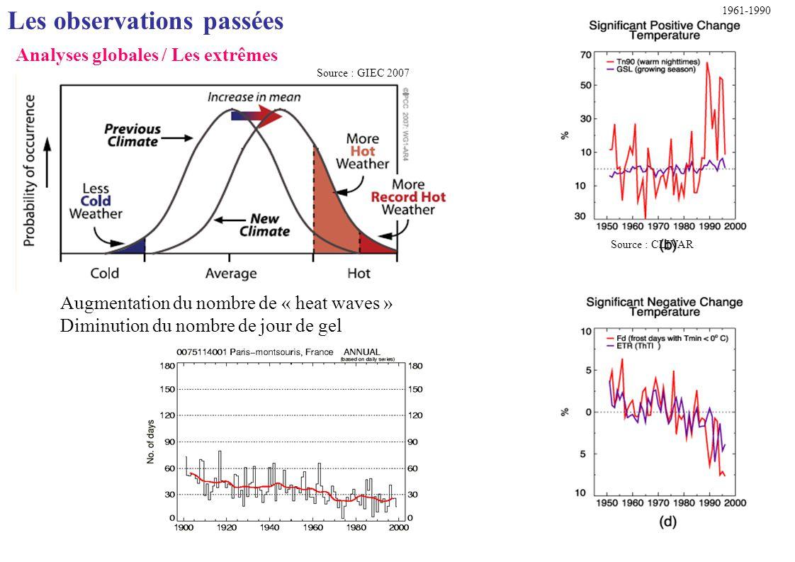 1961-1990 Les observations passées Analyses globales / Les extrêmes Source : CLIVAR Augmentation du nombre de « heat waves » Diminution du nombre de jour de gel Source : GIEC 2007
