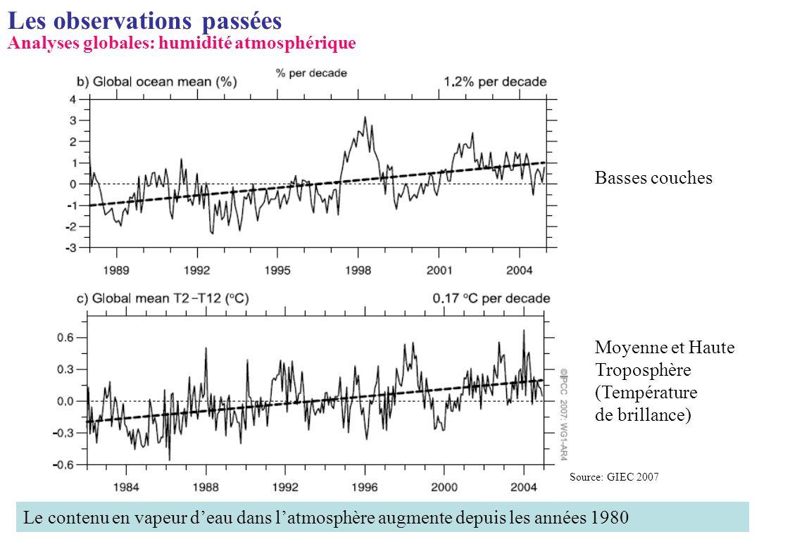 Les observations passées Analyses globales: humidité atmosphérique Basses couches Moyenne et Haute Troposphère (Température de brillance) Le contenu en vapeur deau dans latmosphère augmente depuis les années 1980