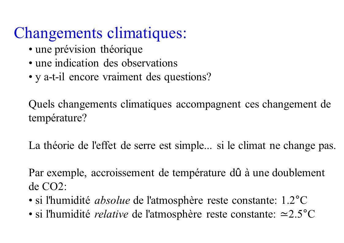 Changements climatiques: une prévision théorique une indication des observations y a-t-il encore vraiment des questions? Quels changements climatiques