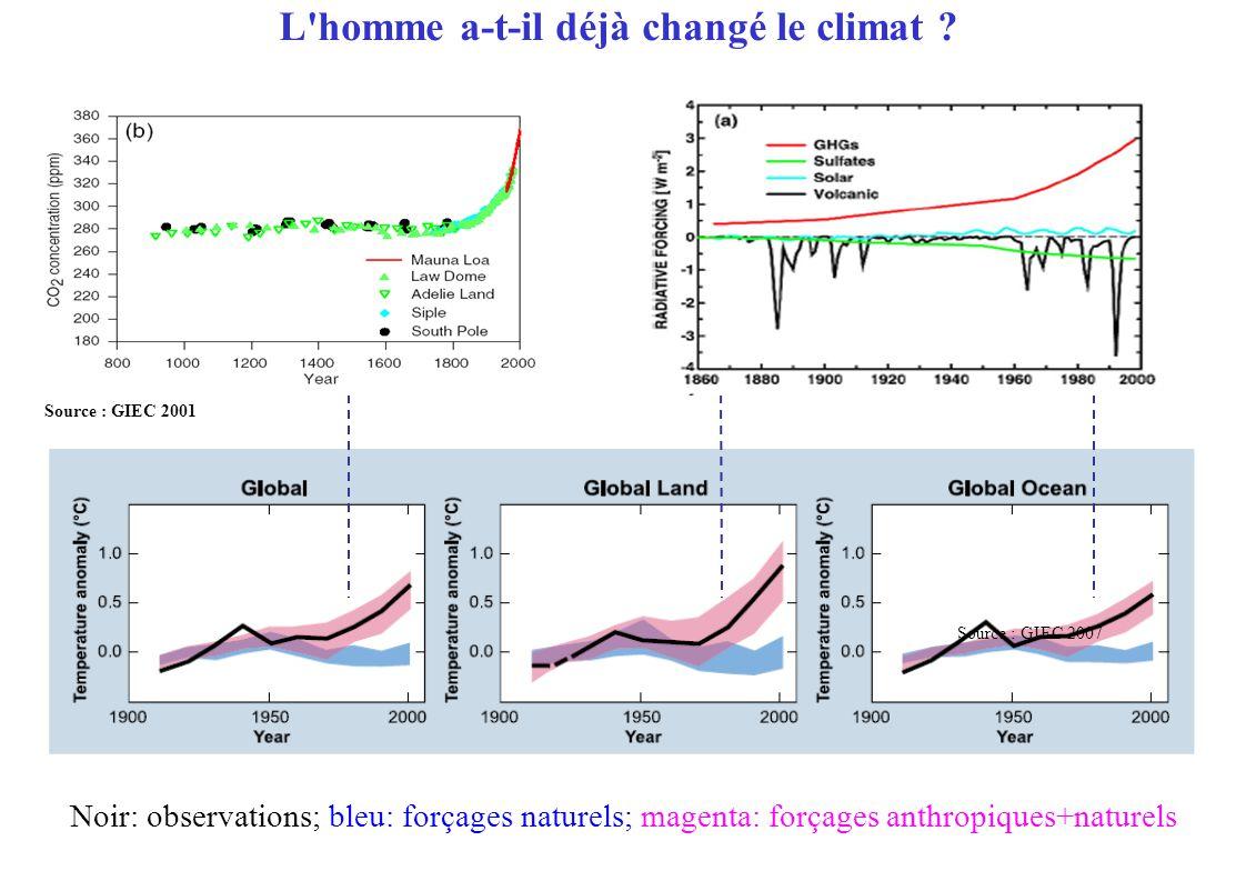 Source : GIEC 2001 Source : GIEC 2007 Source : GIEC 2001 Ref 1901-1950 L'homme a-t-il déjà changé le climat ? Noir: observations; bleu: forçages natur