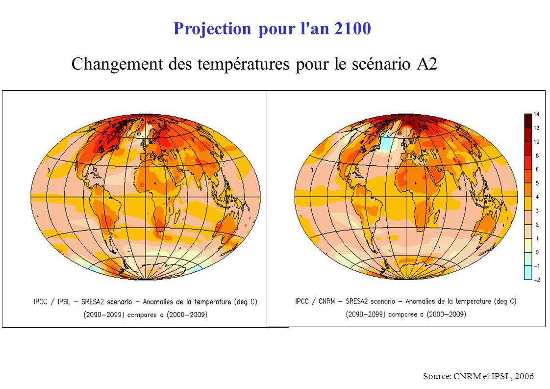 Projection pour l'an 2100 Changement des températures pour le scénario A2 Source: CNRM et IPSL, 2006