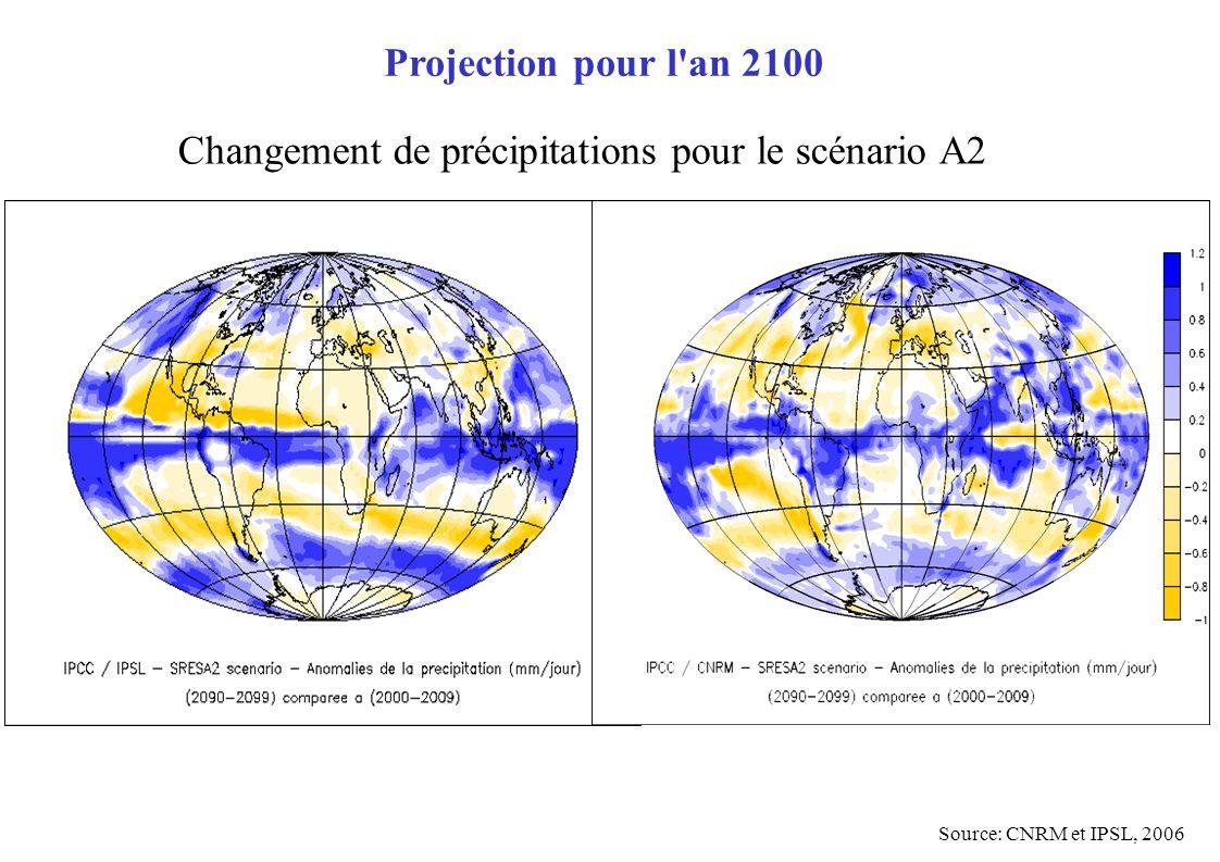Projection pour l'an 2100 Changement de précipitations pour le scénario A2 Source: CNRM et IPSL, 2006