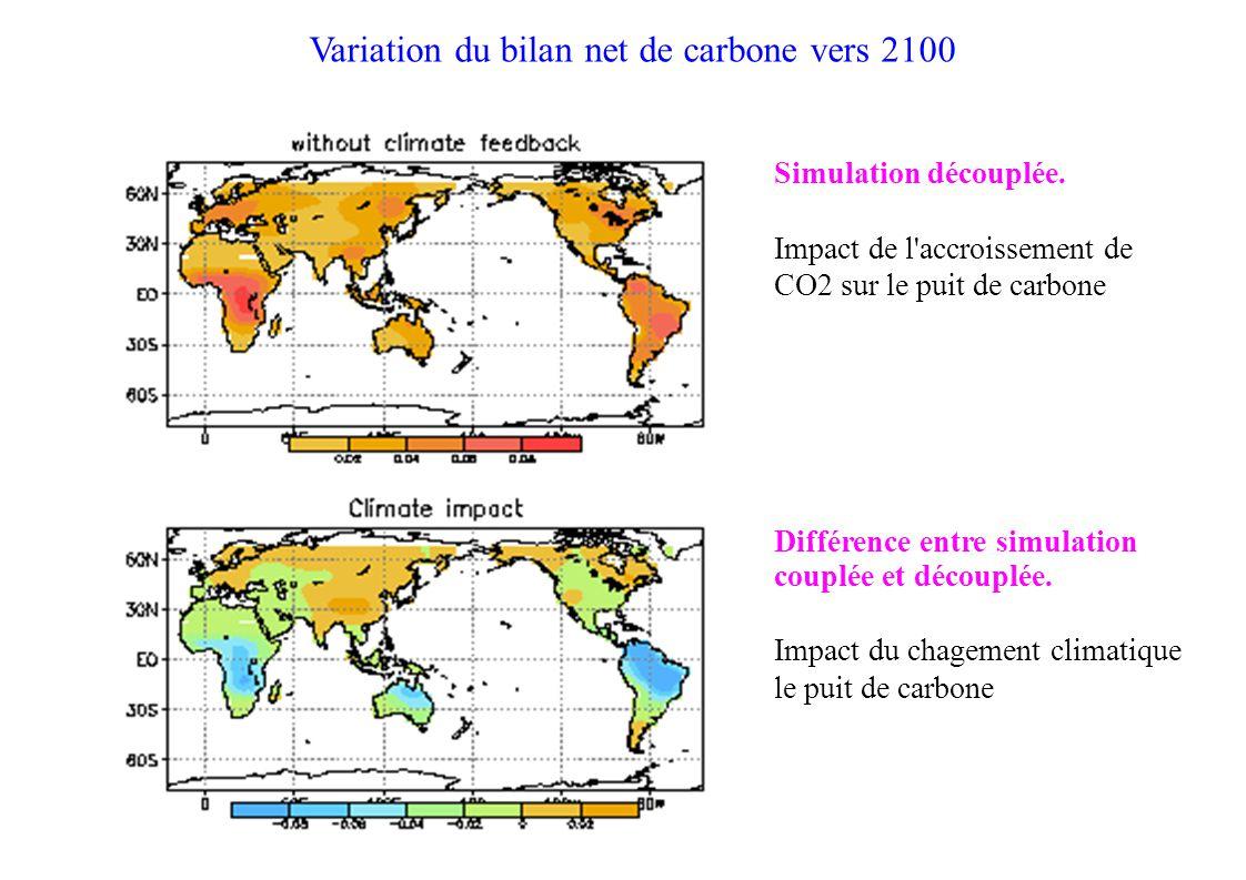 Variation du bilan net de carbone vers 2100 Simulation découplée. Impact de l'accroissement de CO2 sur le puit de carbone Différence entre simulation