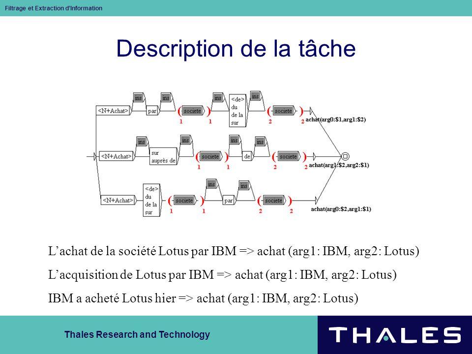 Thales Research and Technology Filtrage et Extraction dInformation Scores obtenus sur le corpus de test