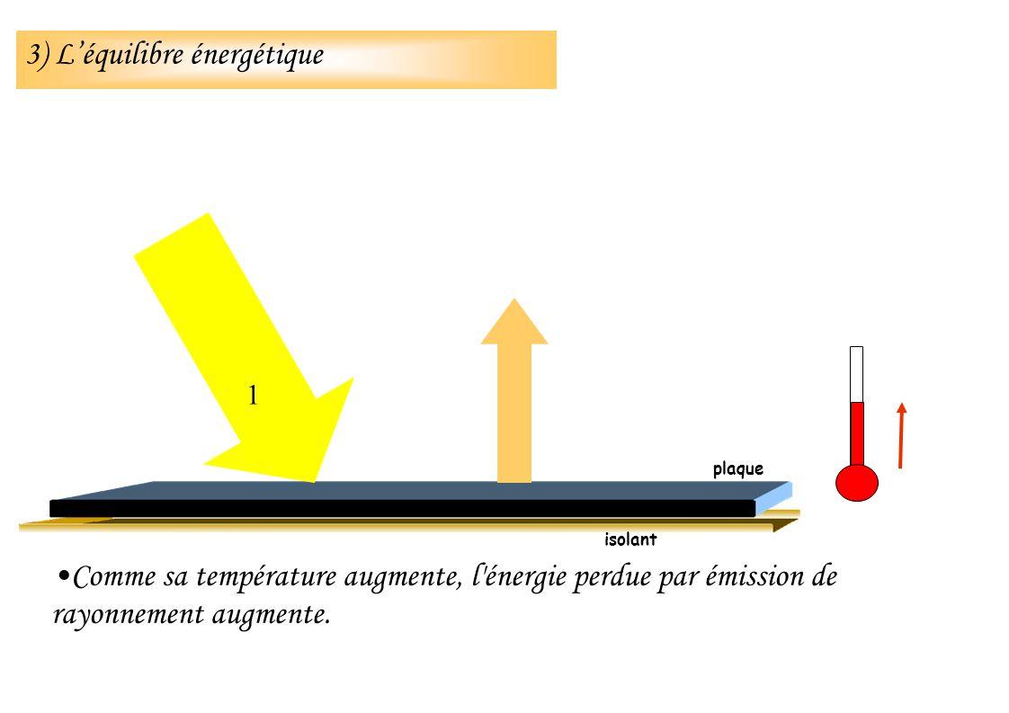 Comme sa température augmente, l'énergie perdue par émission de rayonnement augmente. isolant 1 plaque 3) Léquilibre énergétique