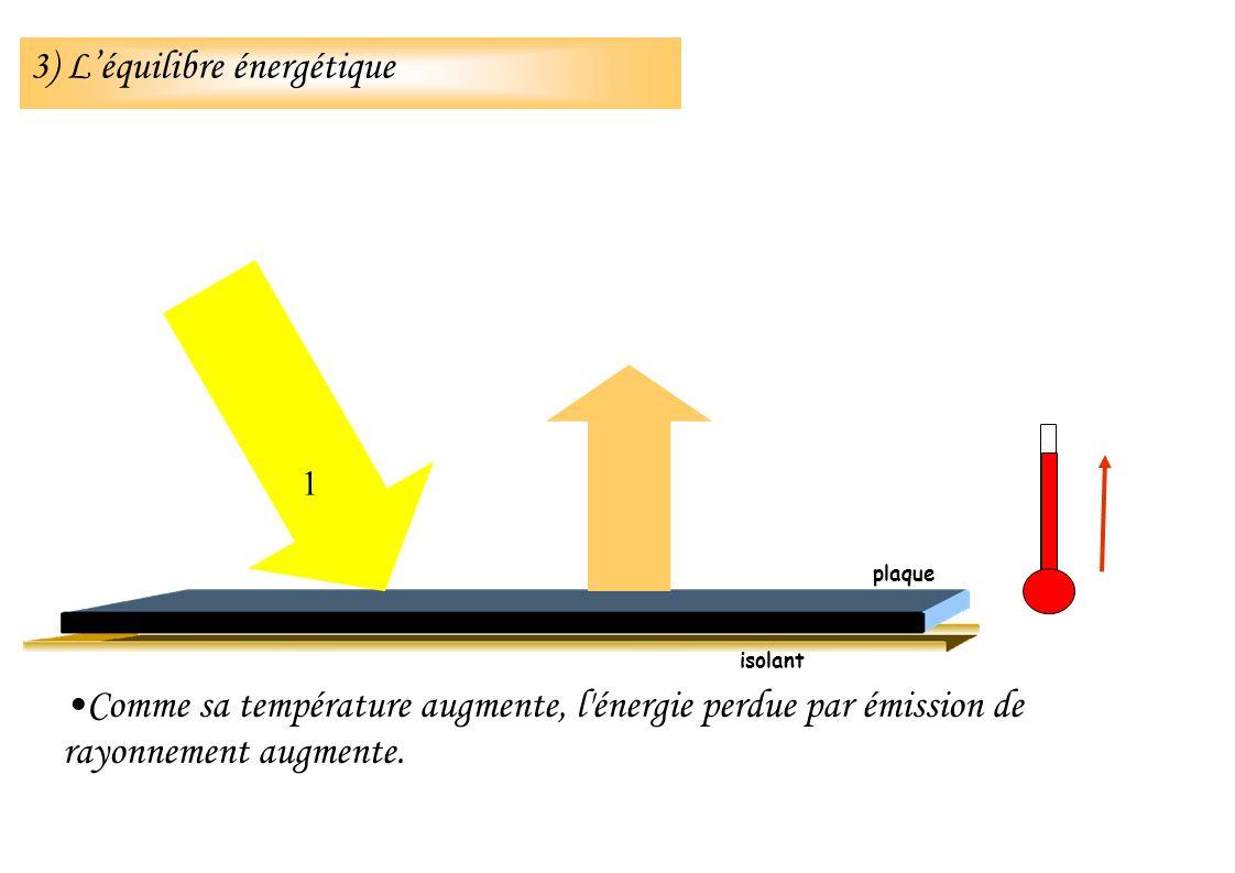 isolant 1 plaque 3) Léquilibre énergétique Comme sa température augmente, l'énergie perdue par émission de rayonnement augmente.