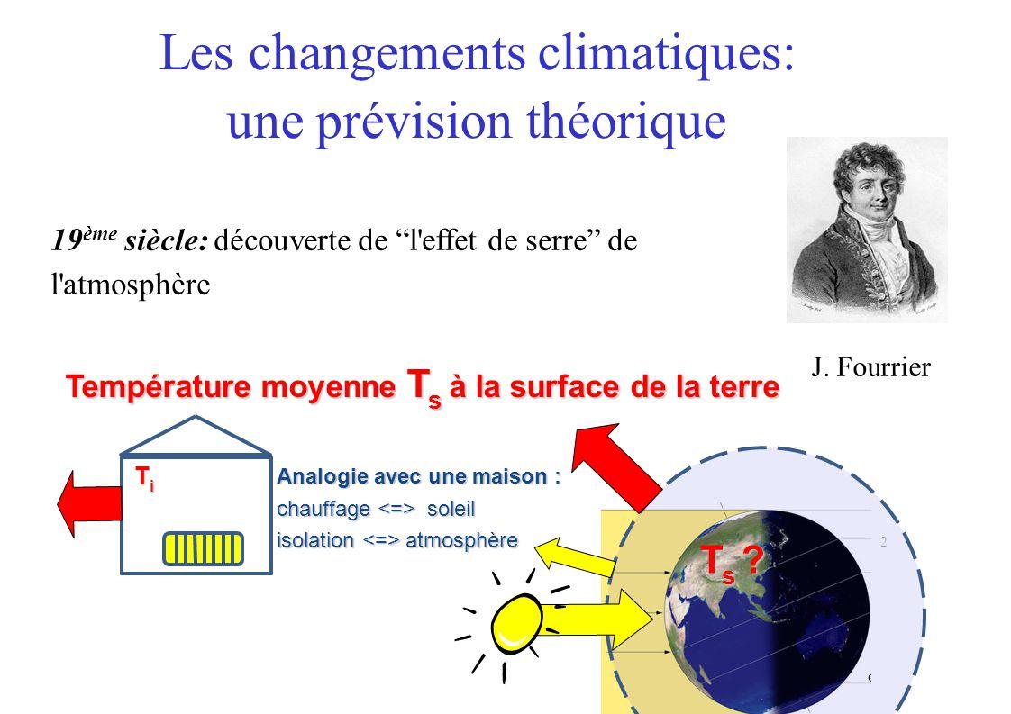 Les changements climatiques: une prévision théorique 19 ème siècle: découverte de l'effet de serre de l'atmosphère J. Fourrier 2 TiTiTiTi Analogie ave