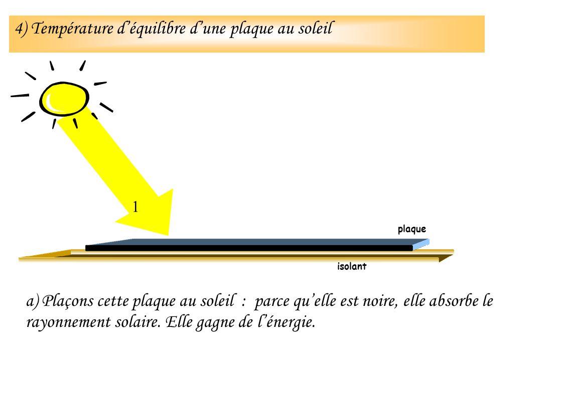 a) Plaçons cette plaque au soleil : parce quelle est noire, elle absorbe le rayonnement solaire. Elle gagne de lénergie. isolant 1 plaque 4) Températu