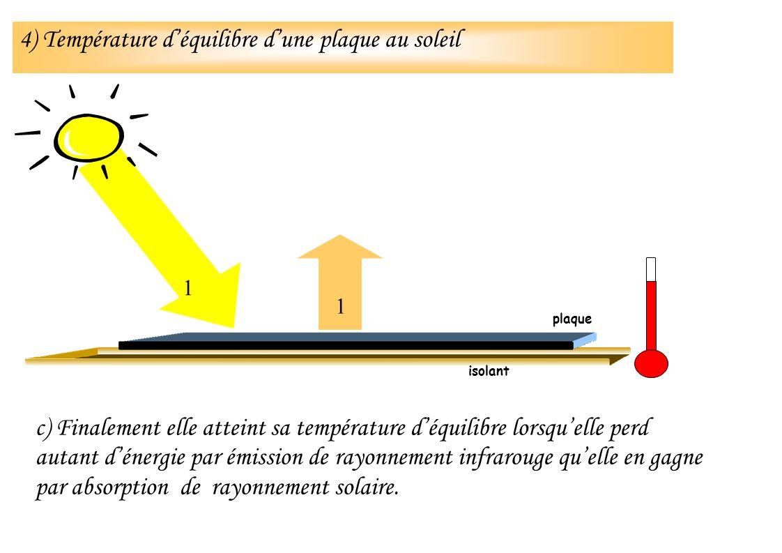 c) Finalement elle atteint sa température déquilibre lorsquelle perd autant dénergie par émission de rayonnement infrarouge quelle en gagne par absorption de rayonnement solaire.