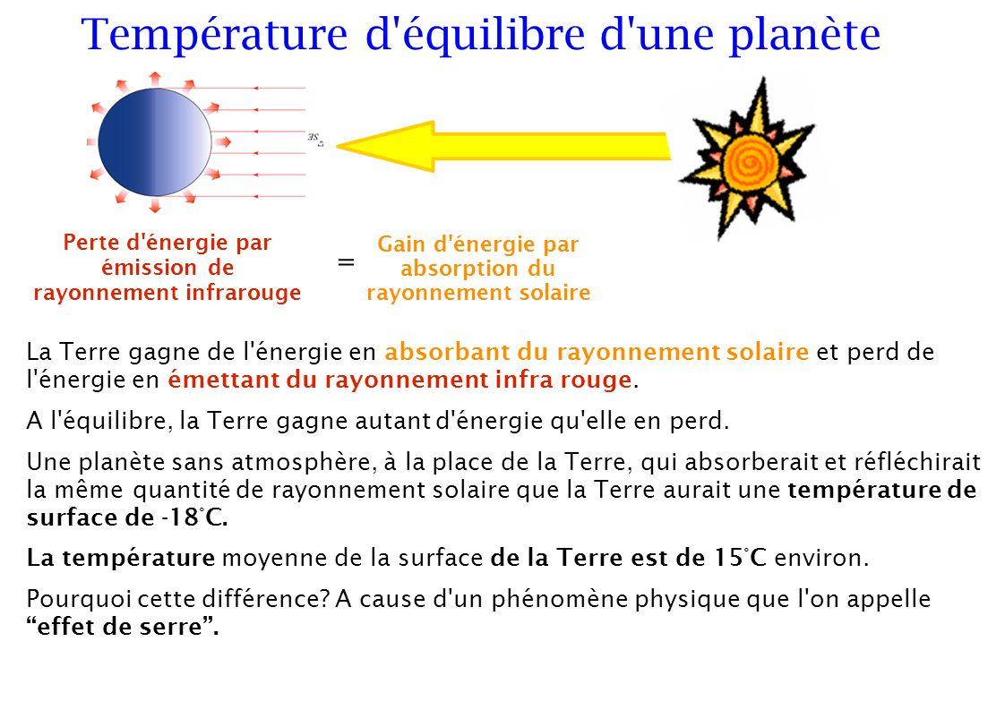 Température d équilibre d une planète Perte d énergie par émission de rayonnement infrarouge Gain d énergie par absorption du rayonnement solaire La Terre gagne de l énergie en absorbant du rayonnement solaire et perd de l énergie en émettant du rayonnement infra rouge.