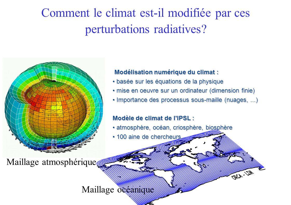 Modélisation numérique du climat : Modélisation numérique du climat : basée sur les équations de la physique basée sur les équations de la physique mise en oeuvre sur un ordinateur (dimension finie) mise en oeuvre sur un ordinateur (dimension finie) Importance des processus sous-maille (nuages,...) Importance des processus sous-maille (nuages,...) Modèle de climat de l IPSL : atmosphère, océan, criosphère, biosphère atmosphère, océan, criosphère, biosphère 100 aine de chercheurs.