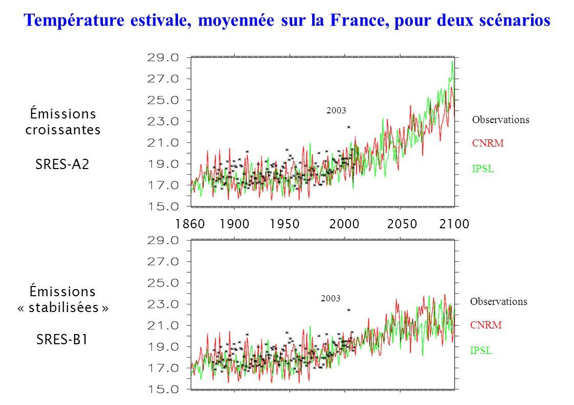 Observations CNRM IPSL Température estivale, moyennée sur la France, pour deux scénarios Observations CNRM IPSL 2003 186019001950 200020502100 Émissio