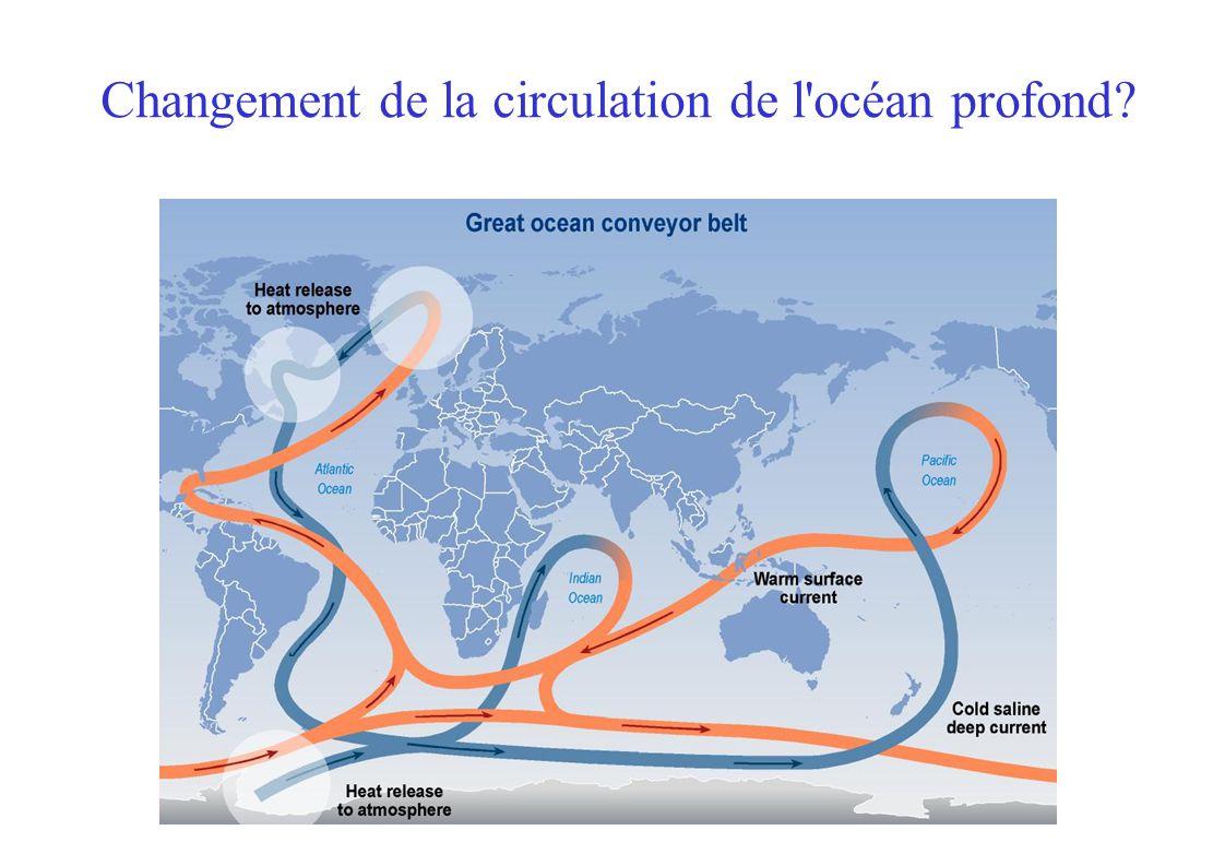 Changement de la circulation de l océan profond