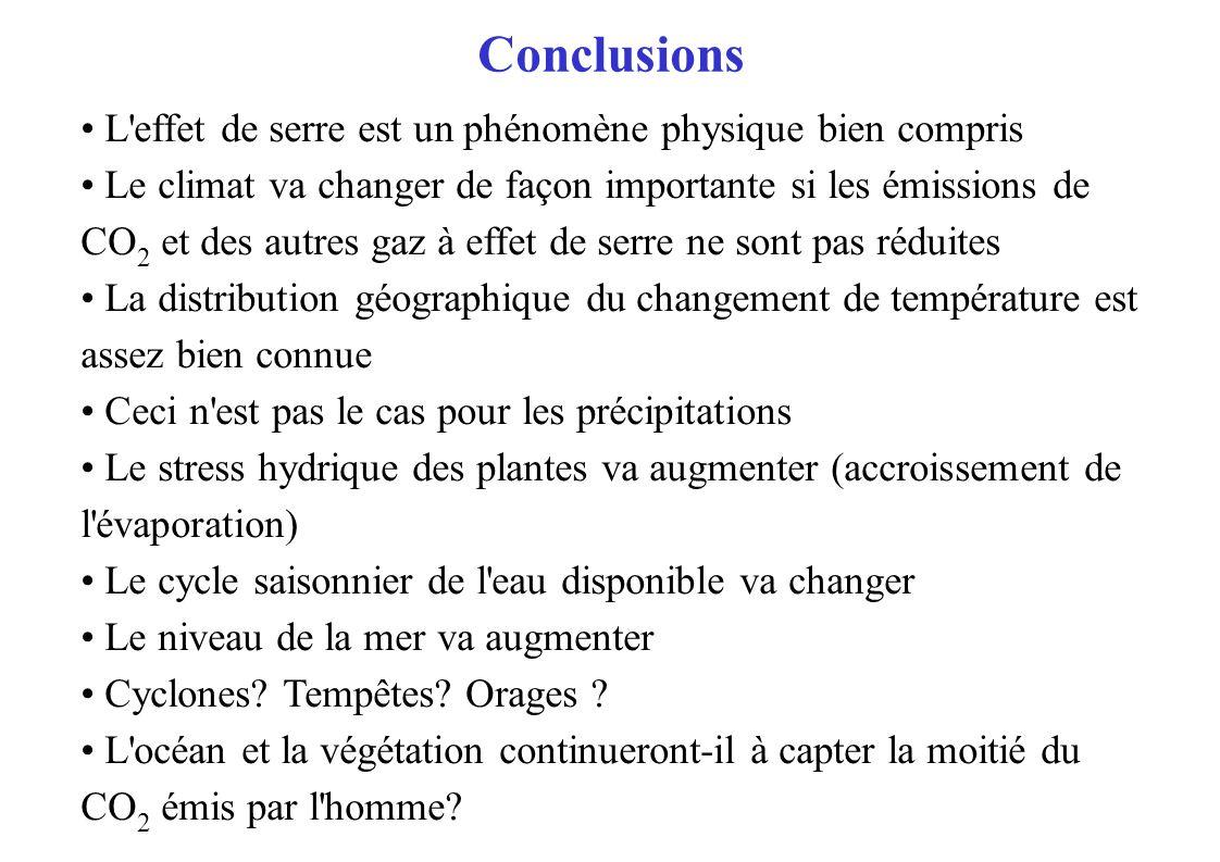 Conclusions L'effet de serre est un phénomène physique bien compris Le climat va changer de façon importante si les émissions de CO 2 et des autres ga