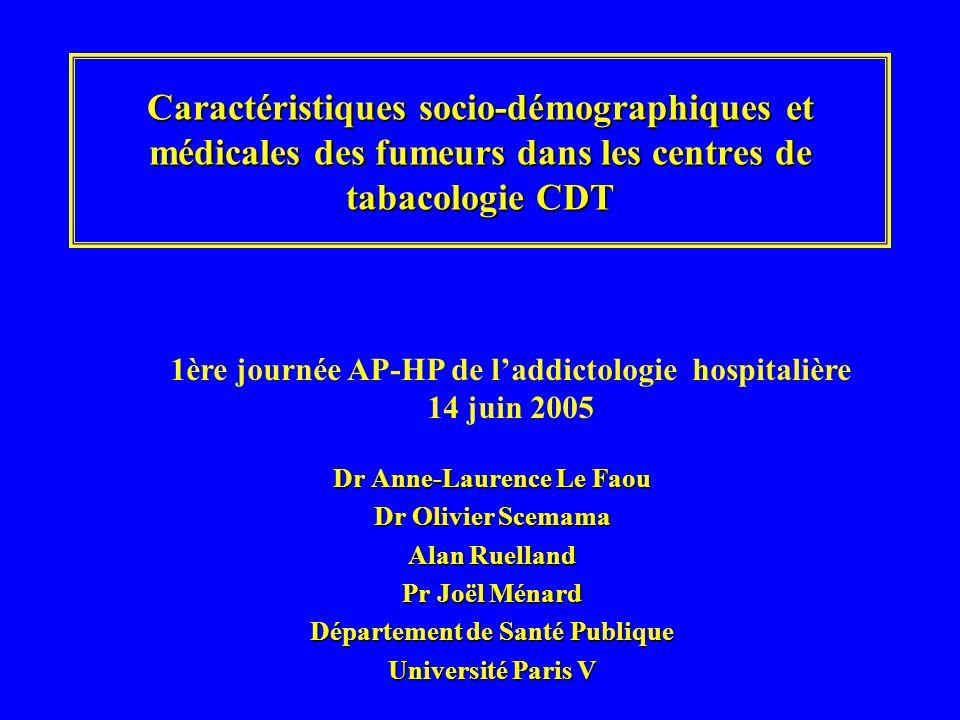 Caractéristiques socio-démographiques et médicales des fumeurs dans les centres de tabacologie CDT Dr Anne-Laurence Le Faou Dr Olivier Scemama Alan Ru