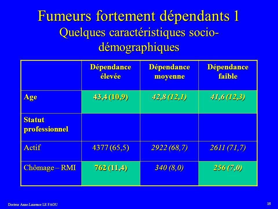 Docteur Anne-Laurence LE FAOU 15 Fumeurs fortement dépendants 1 Quelques caractéristiques socio- démographiques Dépendance élevée Dépendance moyenne D