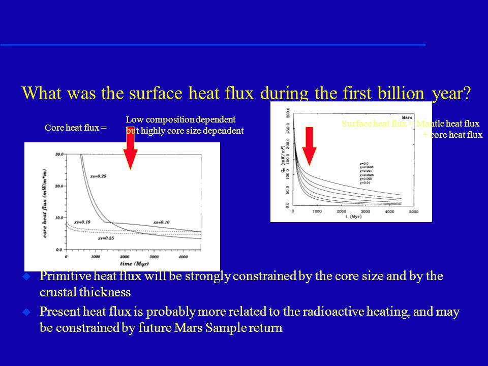 What was the surface heat flux during the first billion year.