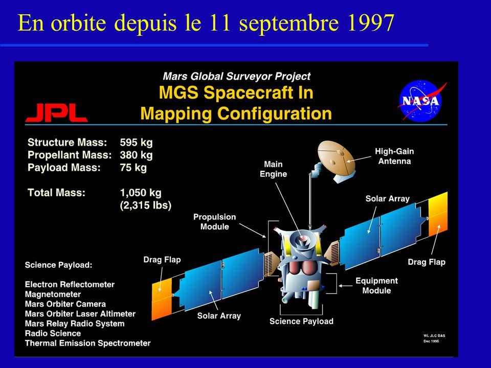 MGS-Magnétomètre-réflectomètre à électrons Avant MGS: incertitude et débat sur le champ magnétique Martien… suite à des mesures de la sonde soviétique Phobos Survol à basse altitude de MGS, avec traversée de lionosphère et de la haute atmosphère confirmation de labsence de champ interne (< 2 10 21 gauss cm 3 ) Mais découvertes danomalies crustales très fortes Mesure sans anomalie Mesure avec anomalie