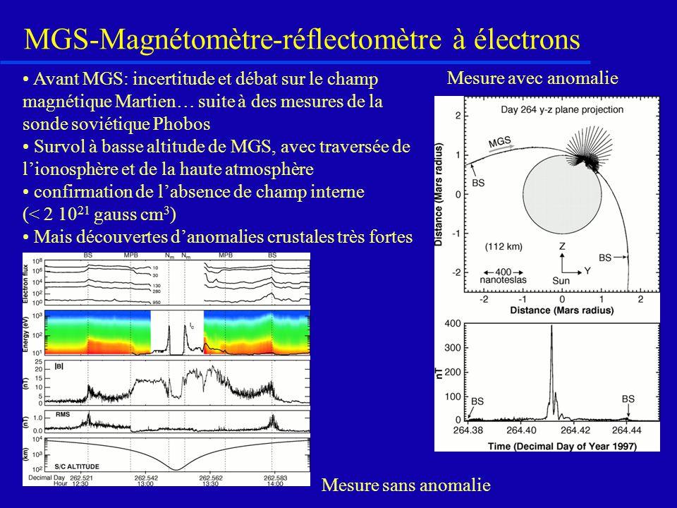 Convection et volcanisme: Mars Mars doit évacuer la chaleur accumulée par tous les chocs de météorites lors de sa formation En tombant au centre, le noyau augmente la chaleur libérée Chauffage par le bas….