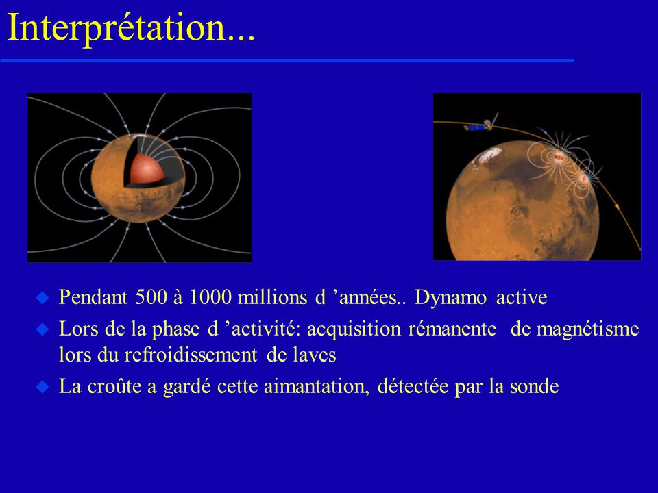 Anomalie crustale magnétique Dichotomie Nord/Sud et dynamo morte lors de la mise en place de Tharsis (4.6 - 3.5 10 9 ans) ?