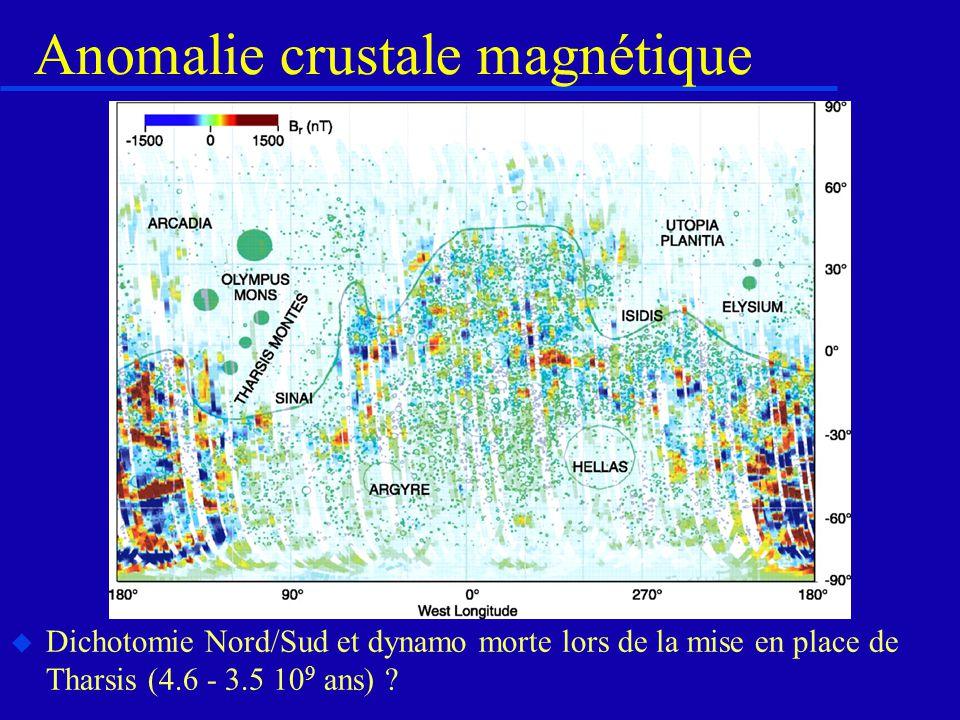 Planètes = machine thermique Source chaude –Chaleur de laccrétion –Radioactivité des éléments Source froide –Rayonnement de la surface donc Travail –Convection du manteau »Tectonique, volcanisme –Convection du noyau »Champ magnétique