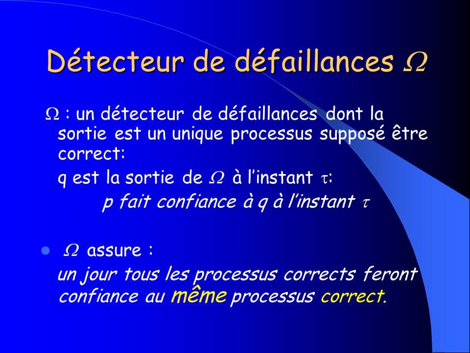 Détecteur de défaillances Détecteur de défaillances : un détecteur de défaillances dont la sortie est un unique processus supposé être correct: q est