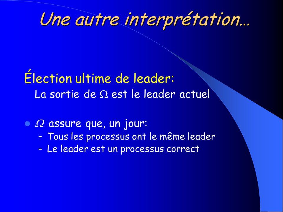 Une autre interprétation… Une autre interprétation… Élection ultime de leader: La sortie de est le leader actuel assure que, un jour: – Tous les proce