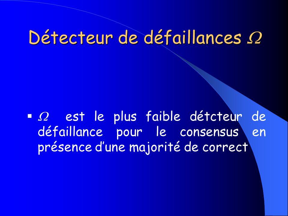 Détecteur de défaillances Détecteur de défaillances est le plus faible détcteur de défaillance pour le consensus en présence dune majorité de correct