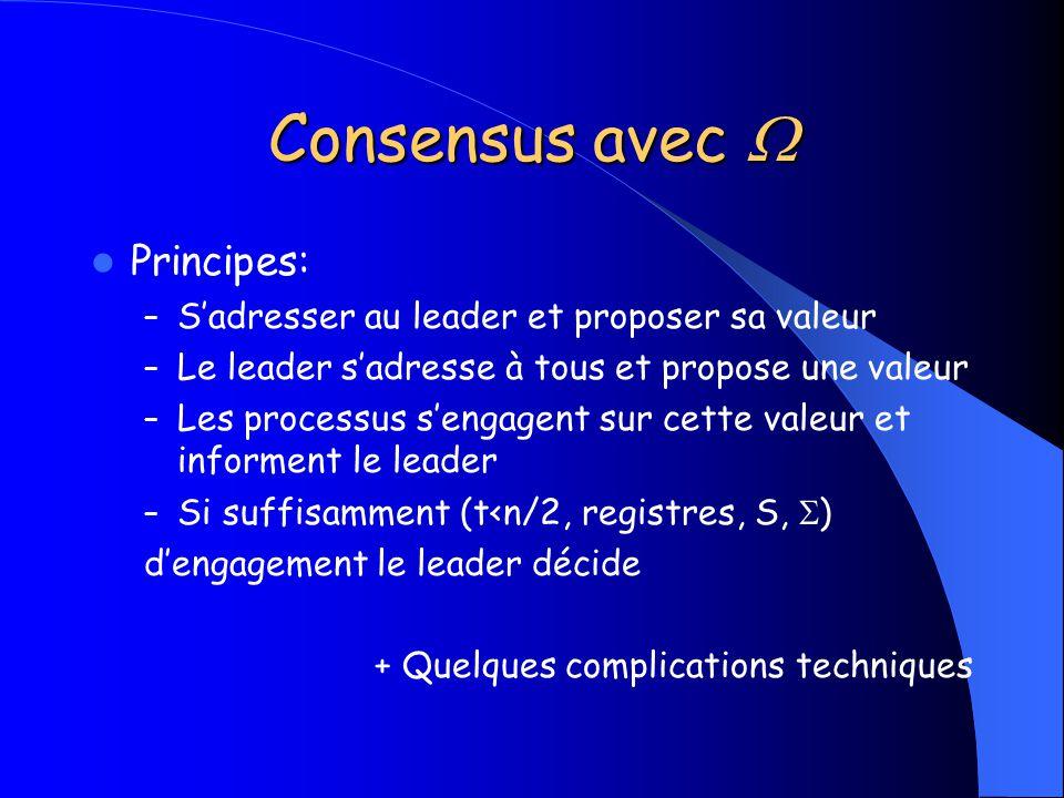 Consensus avec Consensus avec Principes: – Sadresser au leader et proposer sa valeur – Le leader sadresse à tous et propose une valeur – Les processus