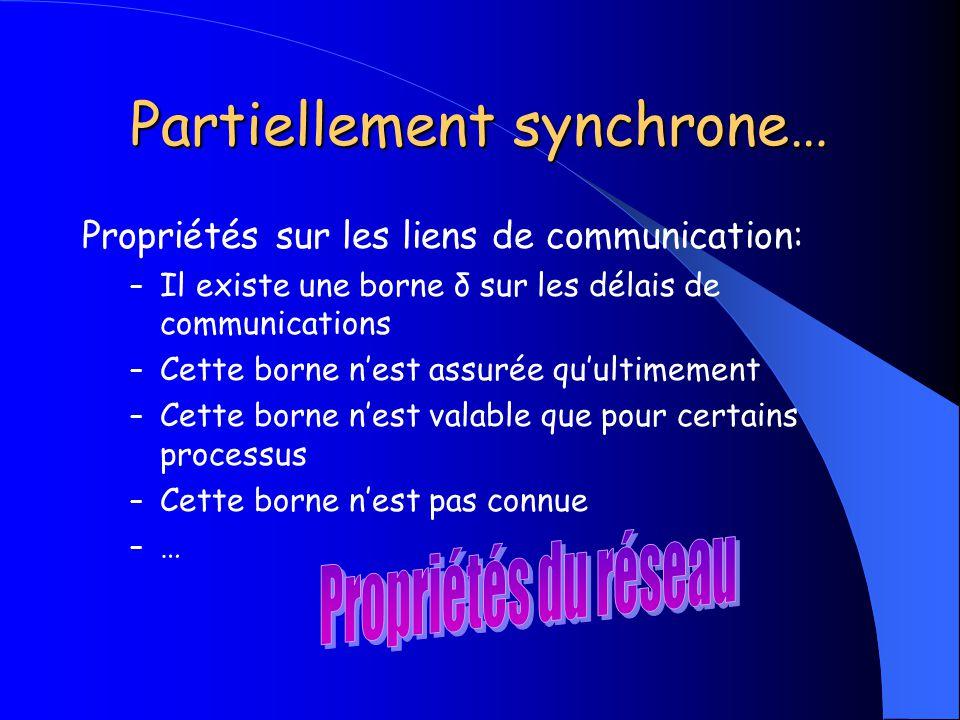 Partiellement synchrone… Propriétés sur les liens de communication: – Il existe une borne δ sur les délais de communications – Cette borne nest assuré