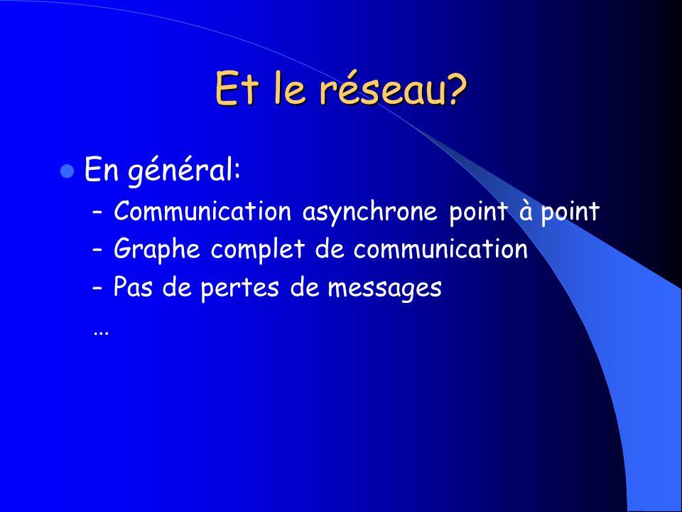Et le réseau? En général: – Communication asynchrone point à point – Graphe complet de communication – Pas de pertes de messages …