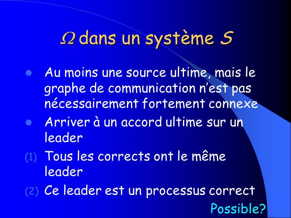 dans un système S dans un système S Au moins une source ultime, mais le graphe de communication nest pas nécessairement fortement connexe Arriver à un
