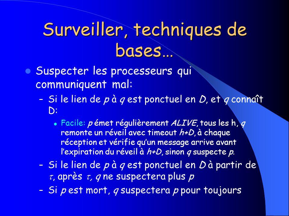 Surveiller, techniques de bases… Suspecter les processeurs qui communiquent mal: – Si le lien de p à q est ponctuel en D, et q connaît D: Facile: p ém