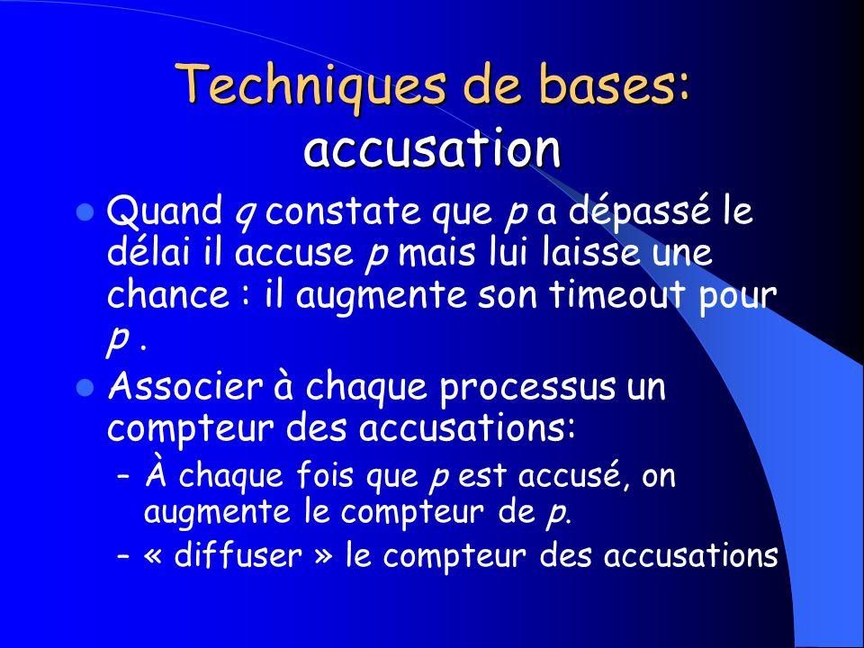 Techniques de bases: accusation Quand q constate que p a dépassé le délai il accuse p mais lui laisse une chance : il augmente son timeout pour p. Ass