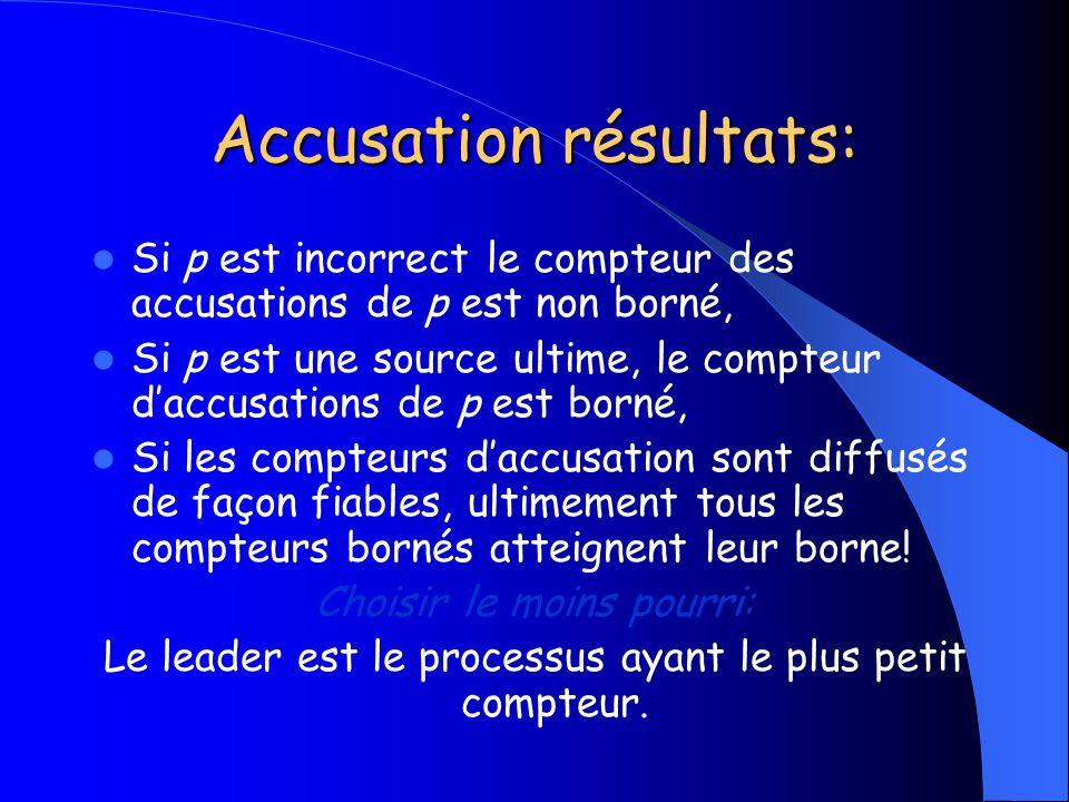 Accusation résultats: Si p est incorrect le compteur des accusations de p est non borné, Si p est une source ultime, le compteur daccusations de p est