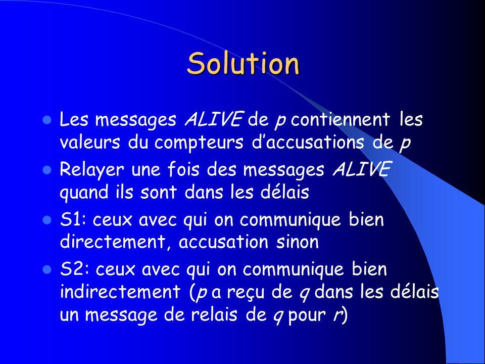 Solution Les messages ALIVE de p contiennent les valeurs du compteurs daccusations de p Relayer une fois des messages ALIVE quand ils sont dans les dé